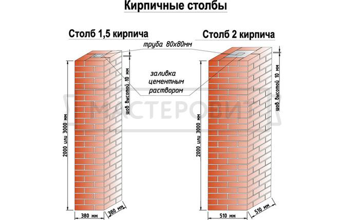 схема столбов