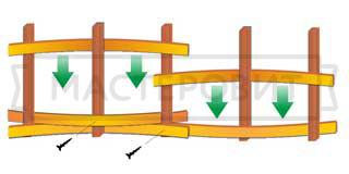Схема плетения секций
