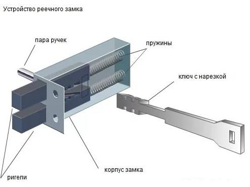 схема ригельного замка