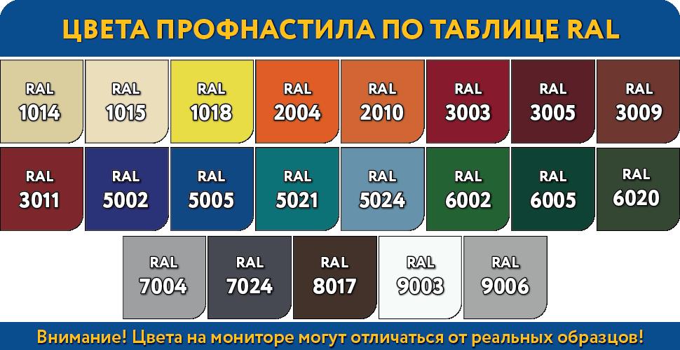 возможные цвета RAL заборов из профнастила